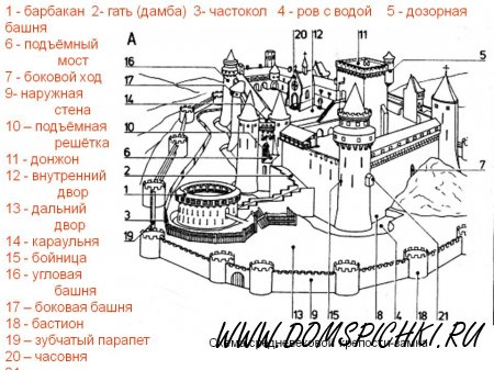 Грандиозная крепость)
